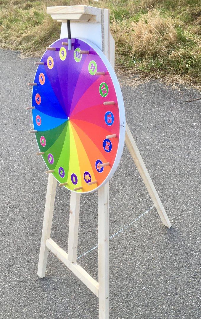 GlГјcksrad Gewinnspiel